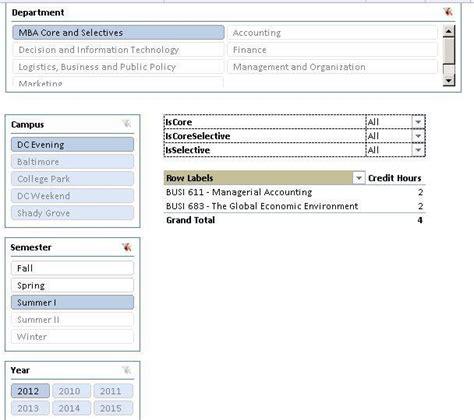 Sql Mba by Sql Server 2012 Sqlscape