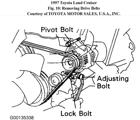 1991 toyota land cruiser fuse box diagram html auto