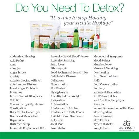 Project Detox by 24 Best Images About Arbonne 30 Day Detox On