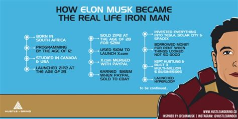 amazon com elon musk biography of the mastermind behind how elon musk became the real life iron man ross