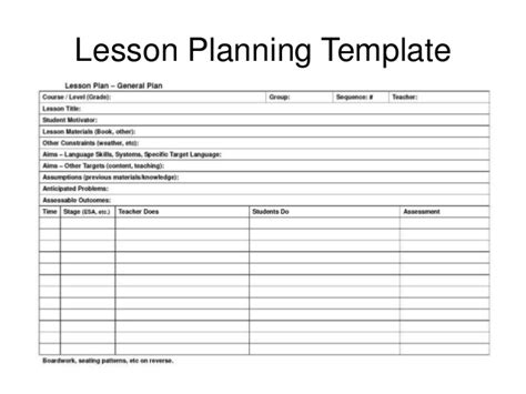 flipped classroom lesson plan template lesson planning homework assessment for session with