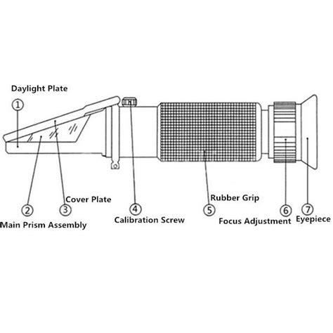 Paket Reff Mini g 252 nstig kaufen tragbarer refraktometer salinit 228 t test meerwasser riff hydrometer