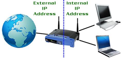 Email Ip Address How To Change Your Router S Ip Address Ground Report