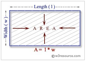 java printable area java exercises print the area and perimeter of a