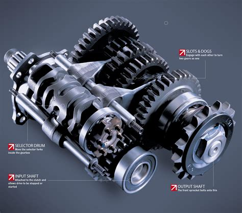 Audi Gear Box by What S In A Gearbox The Superbike Tech Guide