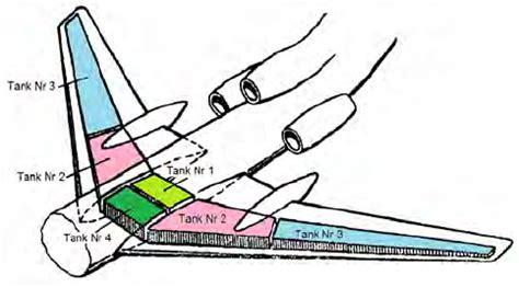 wiring diagram manual boeing gallery wiring diagram
