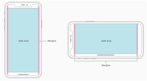 iphone layout size iphone x ui guidelines screen details and layout