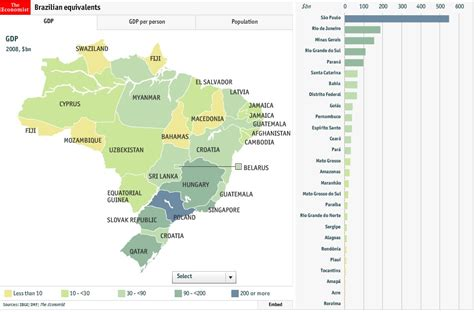 os 10 estados mais ricos do brasil 2015 youtube quais pa 237 ses tem o pib e a popula 231 227 o compat 237 veis com cada