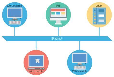 ethernet network diagram ethernet network