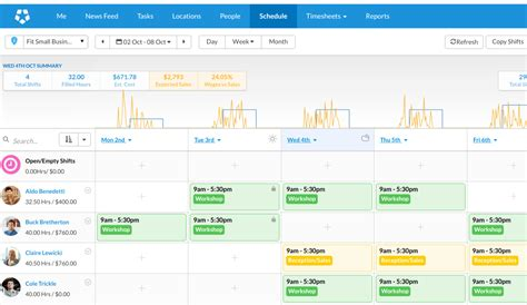 7 online scheduling systems to help you manage your time best employee scheduling software tools 2018