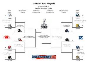 Nfl Playoffs Are Here » Home Design 2017
