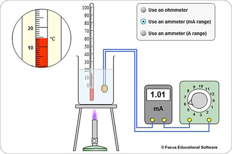 temperature characteristics of a thermistor experiment by focus educational software
