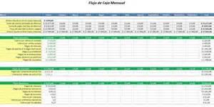 formato de excel para calculo de declaraciones mensuales 2016 desarrollo web