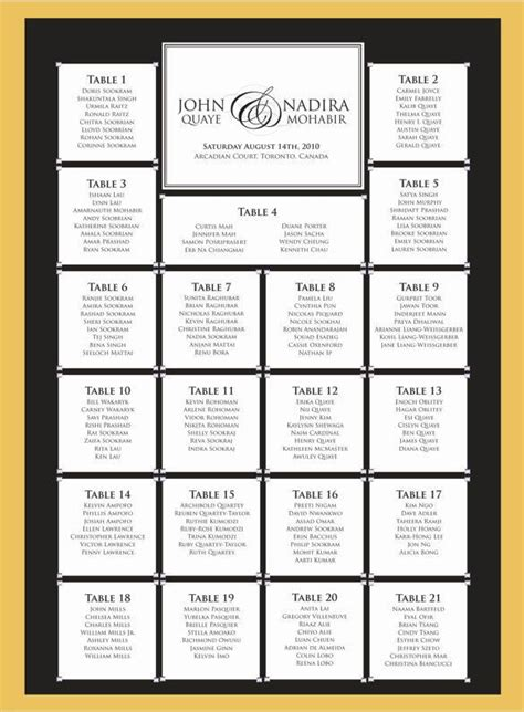 Wedding Seating Chart Template Scrabble Seating Chart Wedding Template Seating Chart Wedding Seating Chart Template Printable