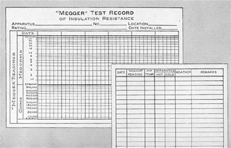 megger test report template electrical megger test form related keywords electrical