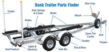 Trailer Tire Parts Boat Trailer Spare Tire Carriers Locks Iboats