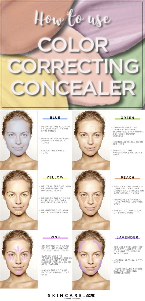 how to use color correcting concealers exactly how to use color correcting concealers eye