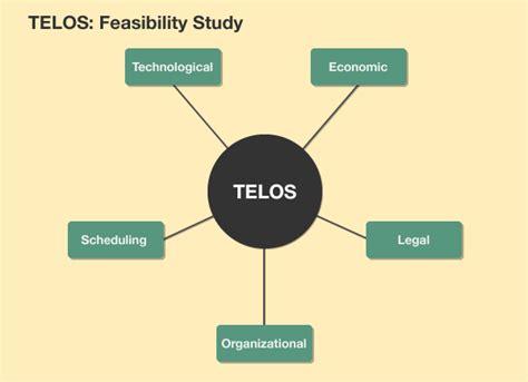 conduct  telos feasibility study