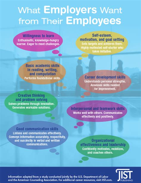what are employers looking for social and emotional