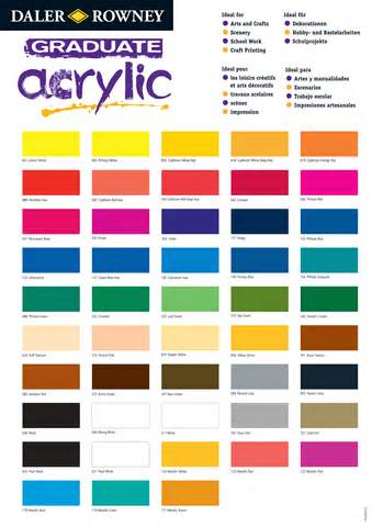 mixing colors chart paint images