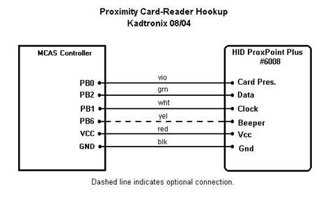 hid rp40 card reader wiring diagram hid get free image