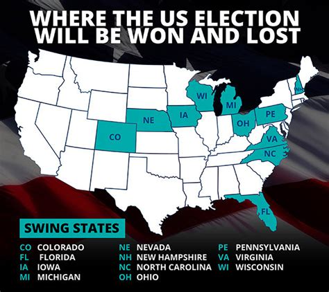 current swing states us election 2016 hillary clinton cancels victory
