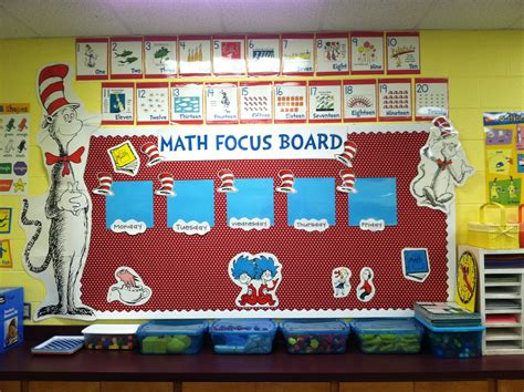 Math Decorations For Classroom by Doing Activity Of Decorating With Classroom Decoration