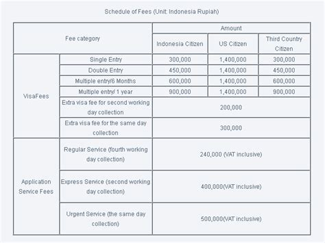 cara membuat visa multiple entry daftar harga pembautan visa cara membuat visa com