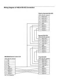 visca rs 422 wiring diagram visca get free image about wiring diagram
