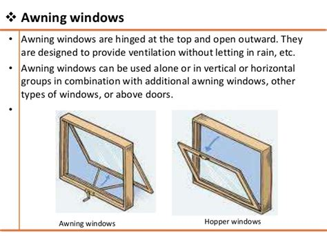 Awning Dictionary by Image Gallery Meaning Windows