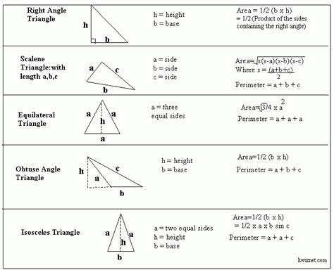printable area formulas perimeter and area printable posters documento sin t 237 tulo