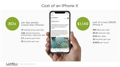 x iphone cost iphone x cat te costa sa l folosesti zilnic idevice ro