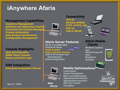 mobile device management server mobile device management