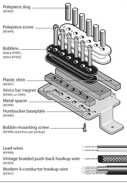 humbucker kit stewmac