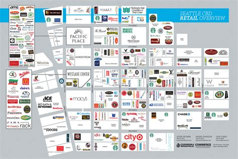 seattle map downtown shopping seattle retail map erin stuart graphic design