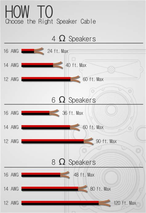 speaker wire vs electrical wire how to choose speaker cable sewelldirect