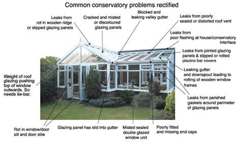 Repair Glass kingfisher maintenance