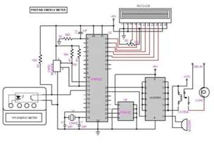 smart meter wiring diagram
