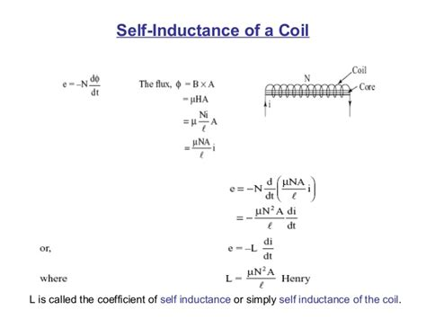 magnetic inductor circuit magnetic circuit inductor 28 images inductance of a coil of wire smps tutorial 5 inductor