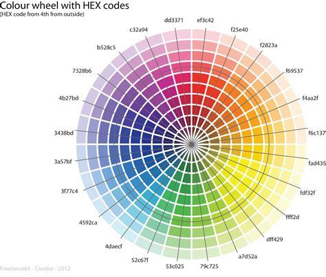 colour wheel  hex codesjpg  photoshop