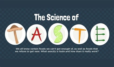 scientifically elucidate the cause of the unique smell 17 best ideas about variables on pinterest dependent and