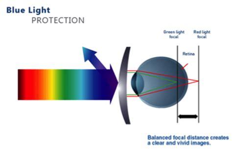 blue light before bed blue light technology insight optometrists