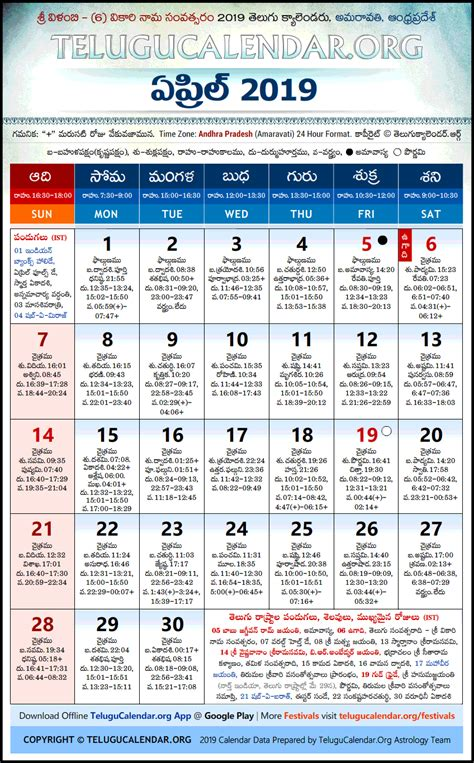 andhra pradesh telugu calendars  april festivals