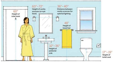 bathroom towel rack height 50 amazingly clever cheat sheets to simplify home