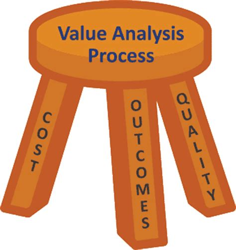 Is A Business Analytics Mba Concetrarion Valuable by October 2012 Opinions