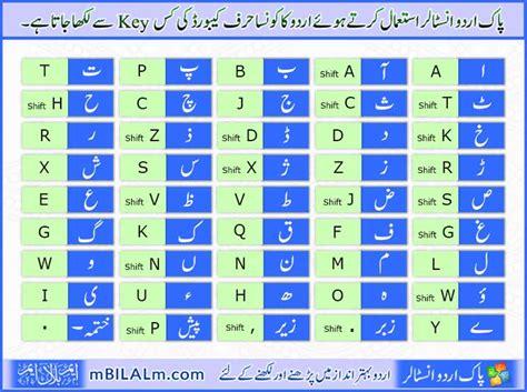 urdu keyboard layout free download urdu phonetic keyboard detailed map of urdu keyboard layout