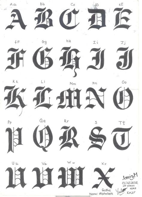 tattoo fonts english calligraphy pin by saraswati on typography lettering