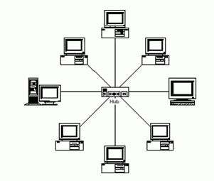 makalah membuat jaringan warnet topologi jaringan blog kayla