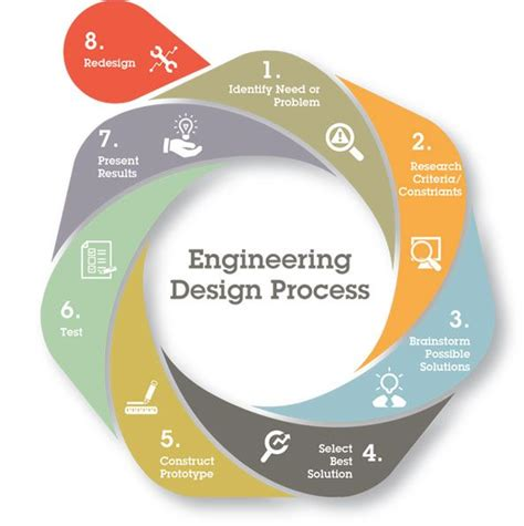 home based design engineer best 25 engineering ideas on pinterest physics about