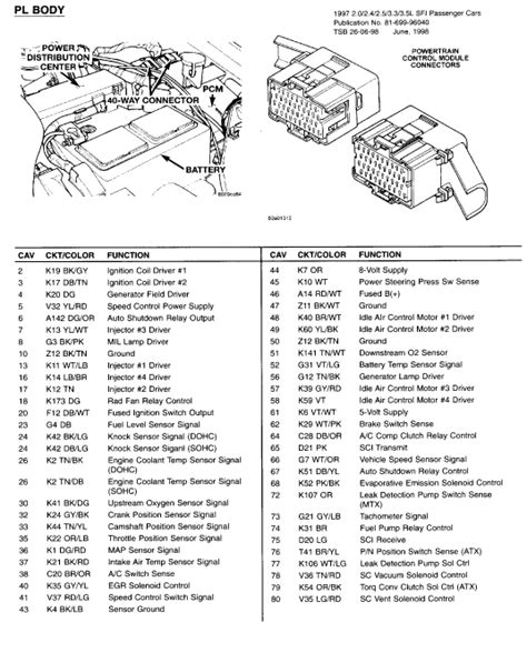 1998 dodge neon fuse box diagram 1998 free engine image for user manual